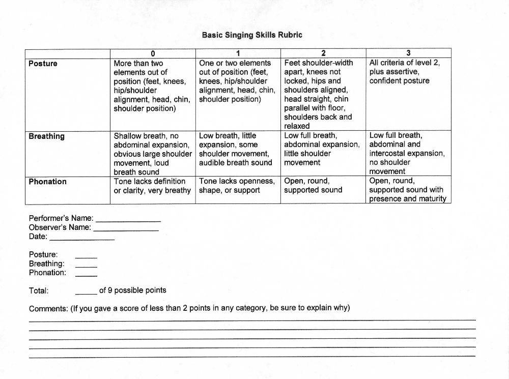 Basic Singing Skills Rubric